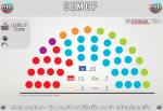 CEMOP 2