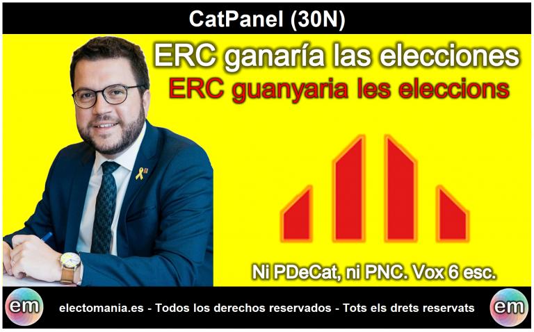 CatPanel (30N): ERC ganaría las elecciones. Ni PDeCat, ni PNC