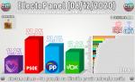 EP6dvotos