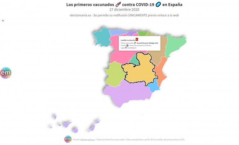 Estos han sido los primeros vacunados contra COVID-19 en España
