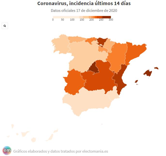 Covid: fuerte subida de la incidencia de Extremadura a Baleares, mientras el norte mejora