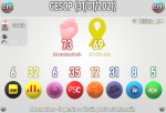 GESOP2