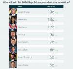 candidatos-republicanos-2024