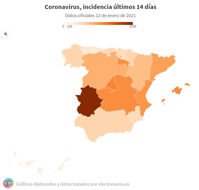 La incidencia continúa creciendo y Extremadura sigue por encima del nivel 1.000
