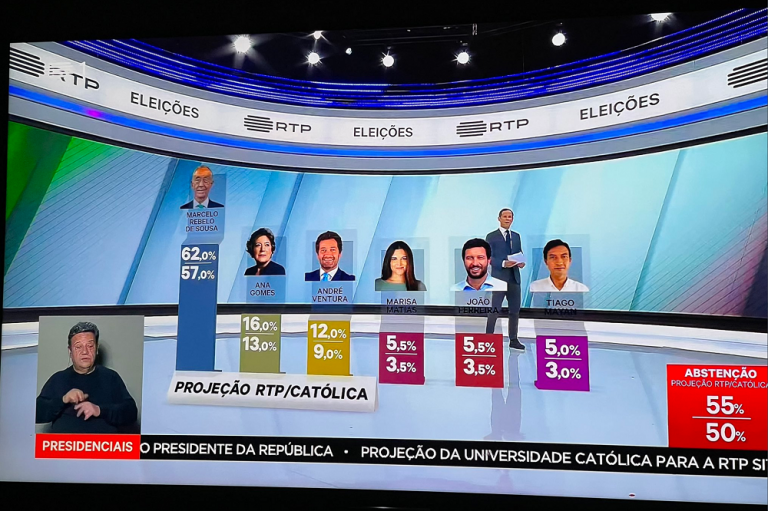 Portugal (24E): Sousa arrasa, y Chega no le da el sorpasso al Partido Socialista