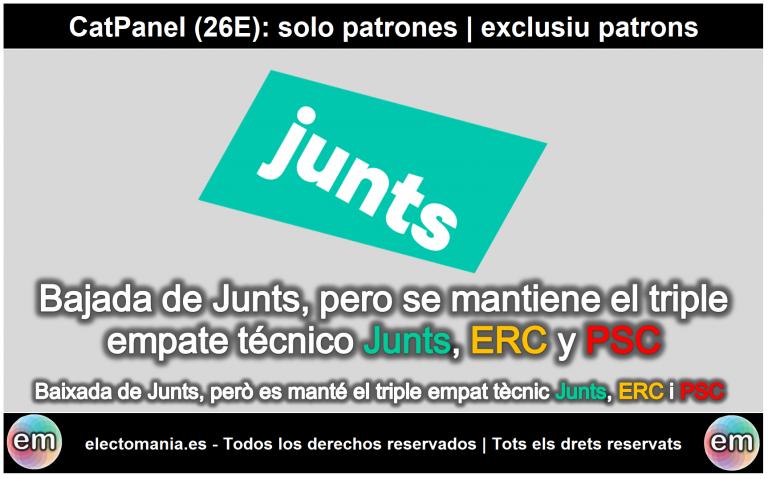 CatPanel (26E): Bajada de Junts, pero se mantiene el triple empate técnico Junts / ERC / PSC