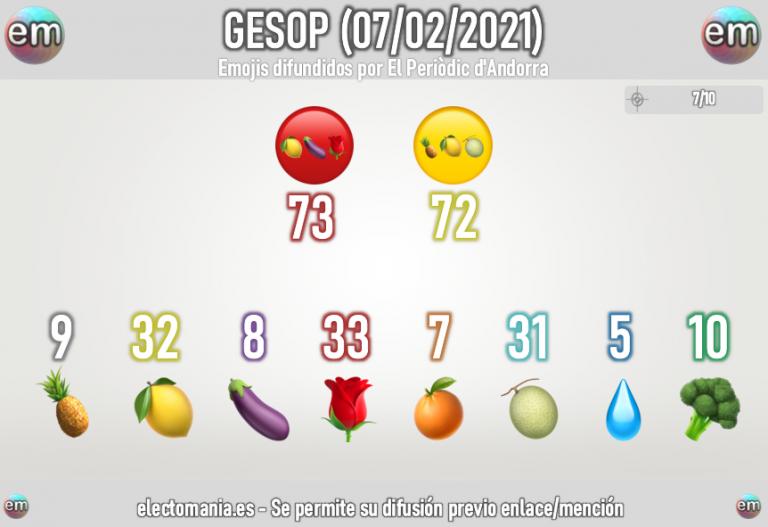 GESOP (10F): Las rosillas toman la delantera