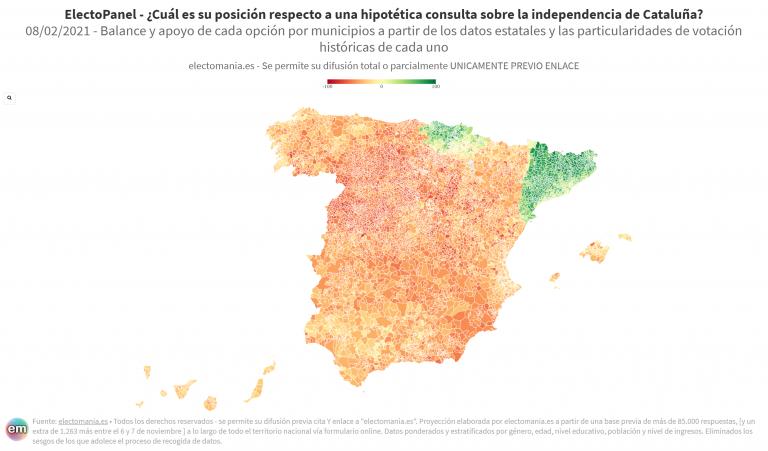 EP (10F): opiniones distintas sobre un referéndum de independencia entre Cataluña y el resto de España (excepto Euskadi)