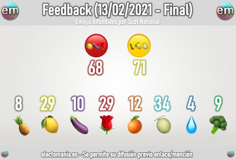 FeedBack 13F – Final: el pescado está vendido (el agua se está secando)