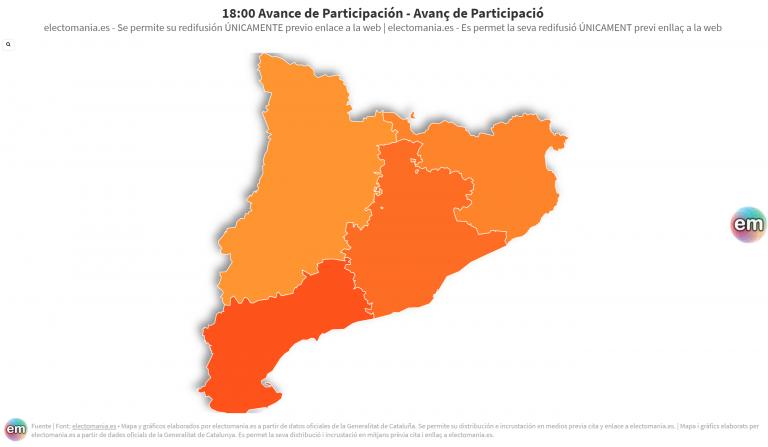 Cataluña: segundo avance de participación (18:00). Desplome de 20 puntos
