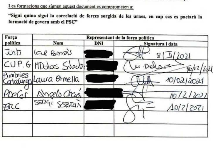 Junts, ERC, CUP, PDeCat y Primàries se comprometen a no pactar con el PSC