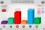NC-REPORT-1