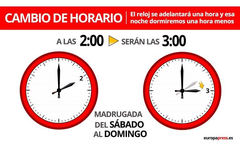 Esta madrugada adoptaremos el horario de verano y el fin de semana durará 'una hora menos'