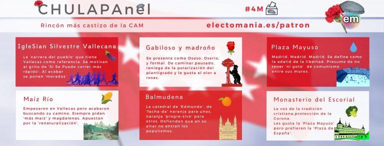 ChulaPanel: así será nuestro seguimiento del final de campaña en la CAM