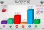 sym-1