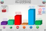 sym-1b