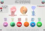 sym2b