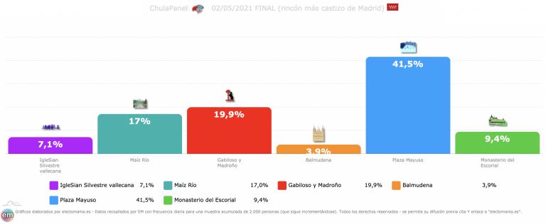 ChulaPanel (2M – FINAL)