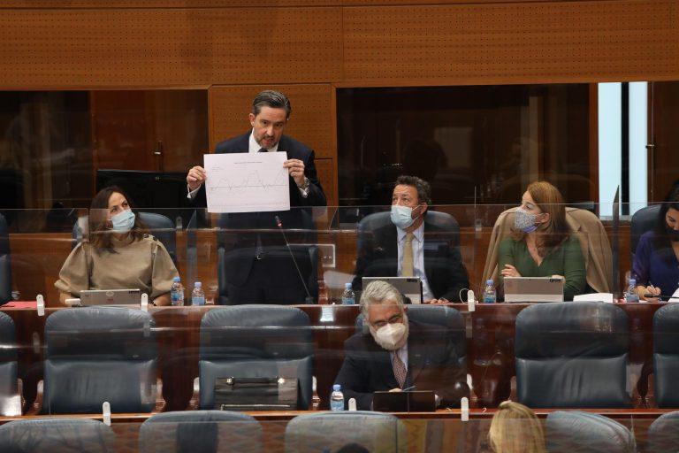 Vox se abstendrá en la votación de la nueva Ley de Telemadrid