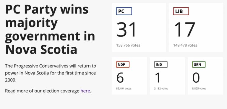 Nueva Escocia (Canadá): absoluta para los conservadores, que quitan el Gobierno a los liberales