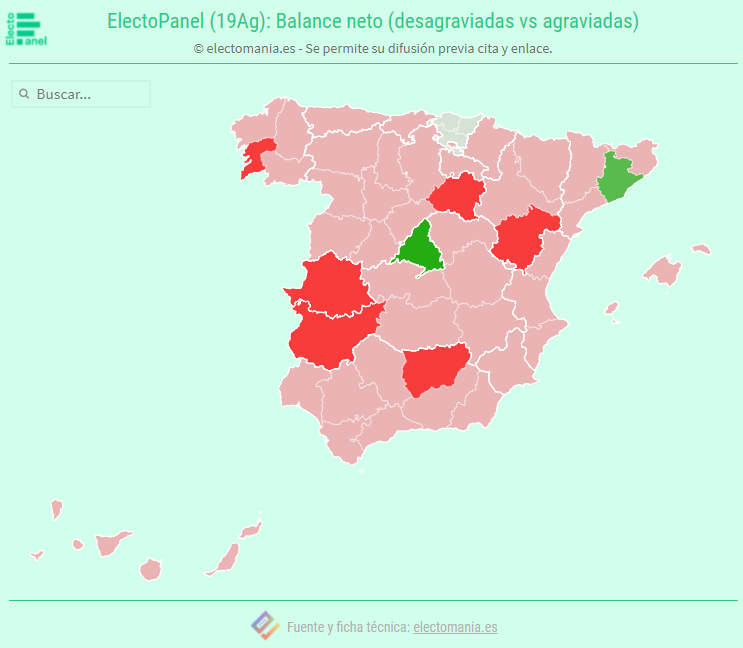 ElectoPanel (19Ag): Teruel, la provincia peor tratada según los españoles. Madrid y Barcelona, las mejor