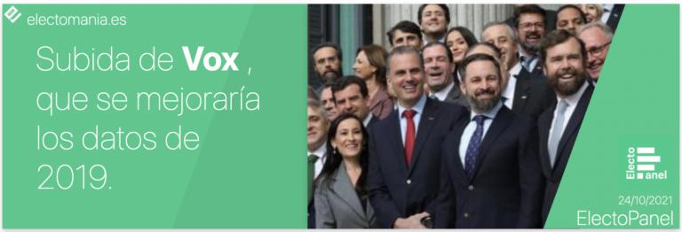 EP (23O – adelanto): subida de Vox, que mejoraría sus datos de 2019